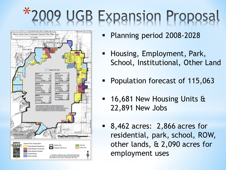  Planning period 2008-2028  Housing, Employment, Park, School, Institutional, Other Land  Population forecast of 115,063  16,681 New Housing Units & 22,891 New Jobs  8,462 acres: 2,866 acres for residential, park, school, ROW, other lands, & 2,090 acres for employment uses