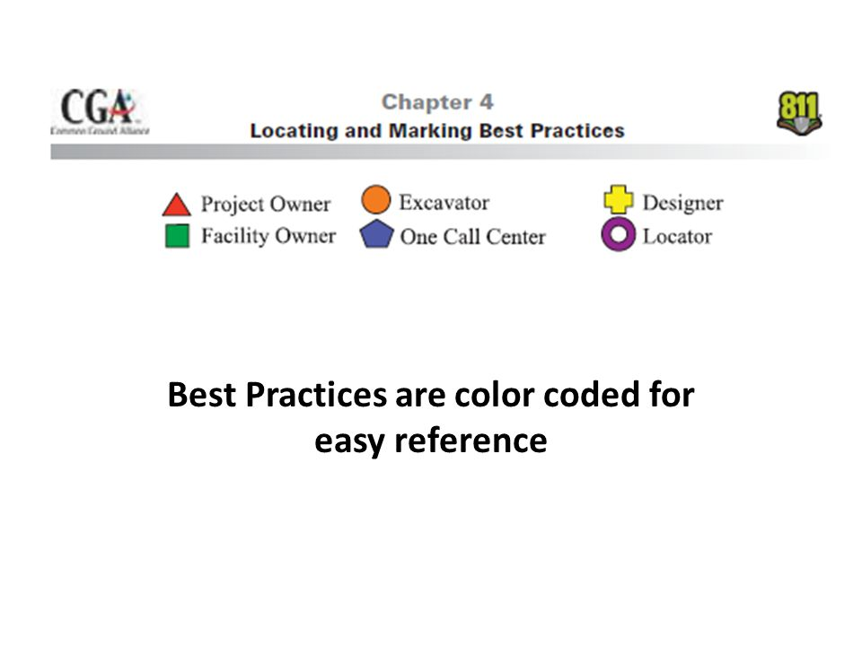 Best Practices are color coded for easy reference