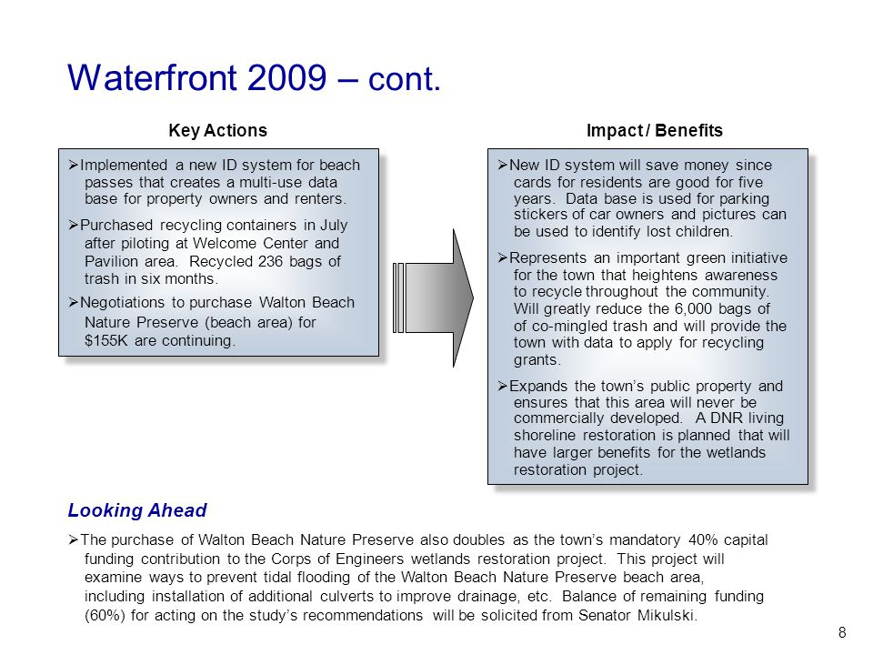 Waterfront 2009 – cont. Key Actions  Implemented a new ID system for beach passes that creates a multi-use data base for property owners and renters.