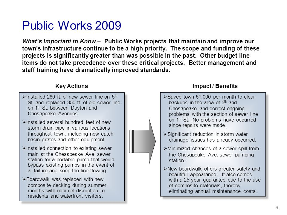 Public Works 2009 What's Important to Know – Public Works projects that maintain and improve our town's infrastructure continue to be a high priority.
