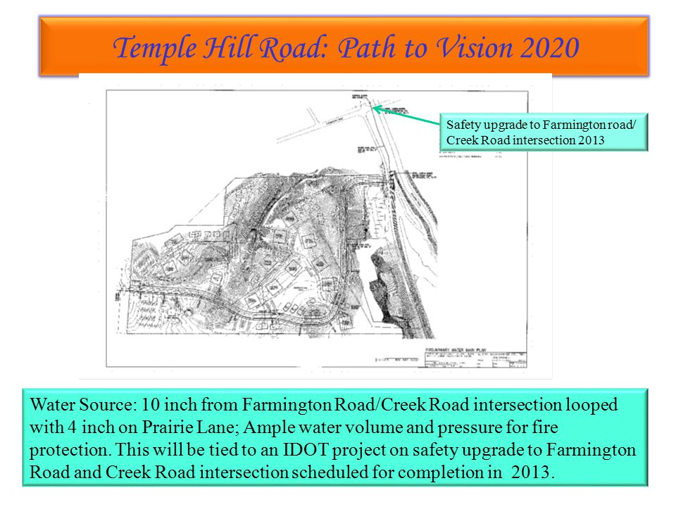 Temple Hill Road: Path to Vision 2020 Temple Hill Road: Path to Vision 2020 Water Source: 10 inch from Farmington Road/Creek Road intersection looped