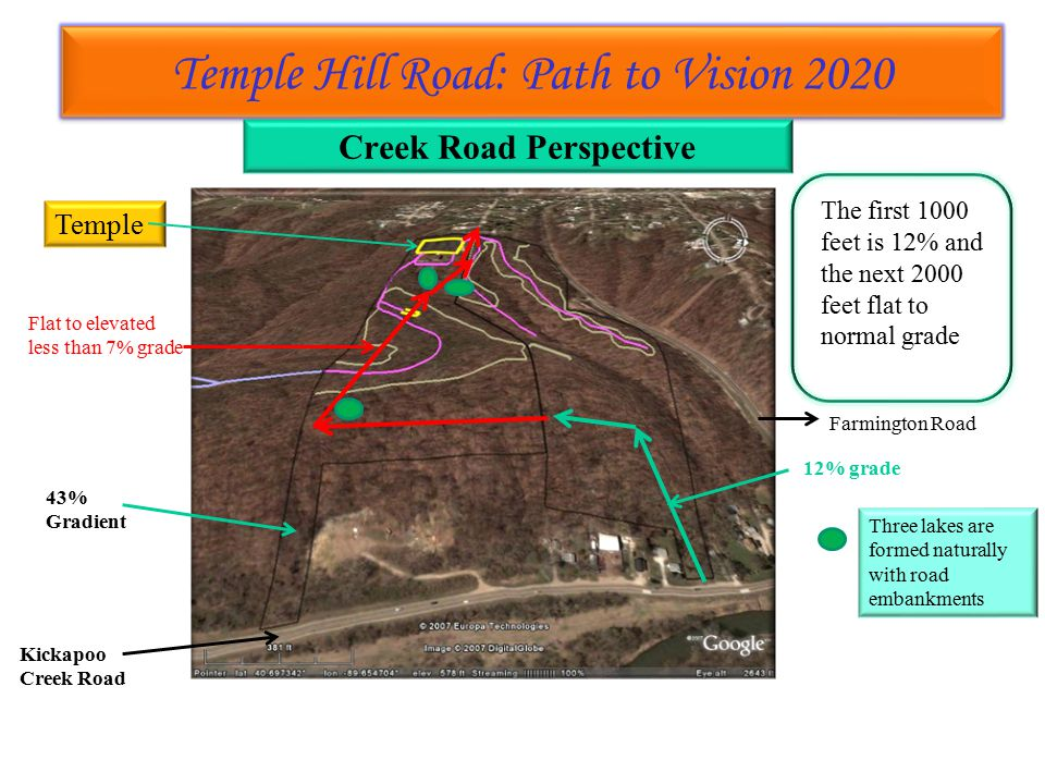 Temple Hill Road: Path to Vision 2020 Temple Hill Road: Path to Vision 2020 Creek Road Perspective The first 1000 feet is 12% and the next 2000 feet flat to normal grade 43% Gradient Flat to elevated less than 7% grade 12% grade Kickapoo Creek Road Farmington Road Temple Three lakes are formed naturally with road embankments
