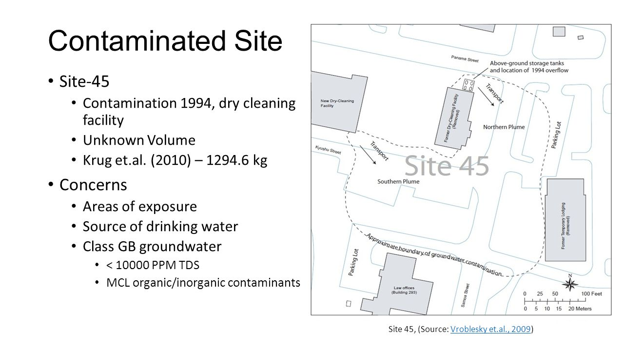 Contaminated Site Site-45 Contamination 1994, dry cleaning facility Unknown Volume Krug et.al.