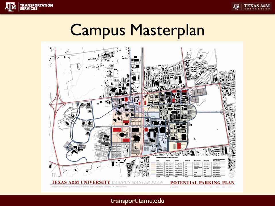 transport.tamu.edu Supply / Demand Study Park+ model Existing deficiencies Latent demand Five year planning horizon
