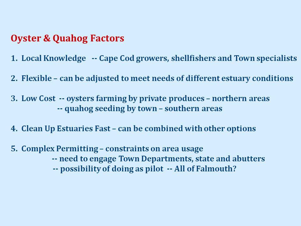 Oyster & Quahog Factors 1.