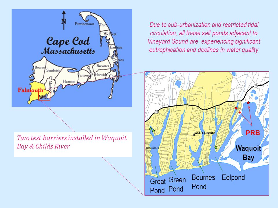Waquoit Bay EelpondBournes Pond Green Pond Great Pond Due to sub-urbanization and restricted tidal circulation, all these salt ponds adjacent to Vineyard Sound are experiencing significant eutrophication and declines in water quality PRB Two test barriers installed in Waquoit Bay & Childs River