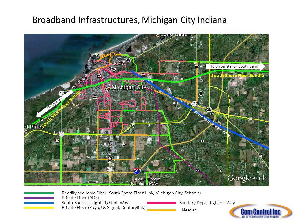 Michigan City Schools, Michigan City Indiana South Shore Freight ROW