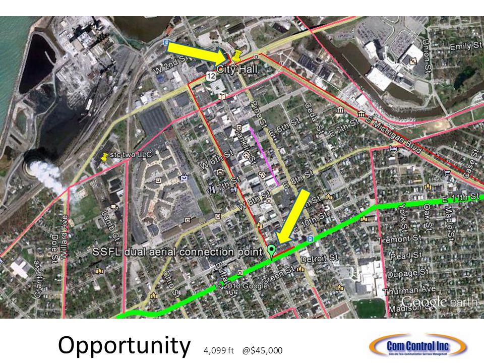 Opportunity 4,099 ft @$45,000