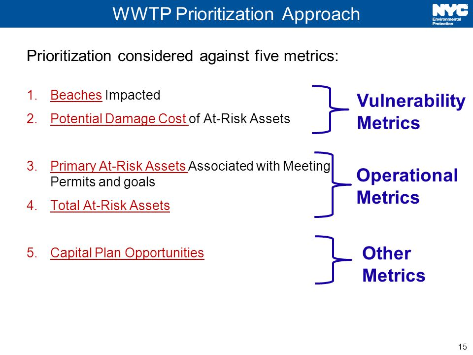 15 WWTP Prioritization Approach Prioritization considered against five metrics: 1.Beaches Impacted 2.Potential Damage Cost of At-Risk Assets 3.Primary At-Risk Assets Associated with Meeting Permits and goals 4.Total At-Risk Assets 5.Capital Plan Opportunities Vulnerability Metrics Operational Metrics Other Metrics