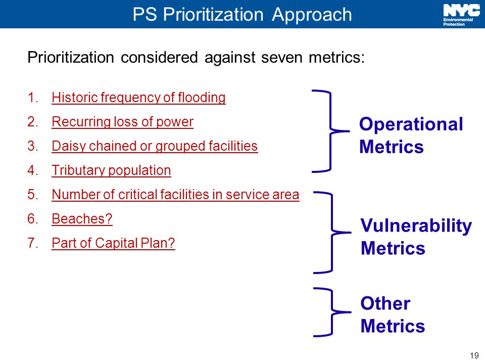 19 PS Prioritization Approach Prioritization considered against seven metrics: 1.Historic frequency of flooding 2.Recurring loss of power 3.Daisy chained or grouped facilities 4.Tributary population 5.Number of critical facilities in service area 6.Beaches.