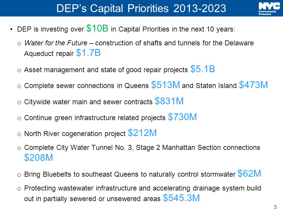 5 DEP's Capital Priorities 2013-2023 DEP is investing over $10B in Capital Priorities in the next 10 years: o Water for the Future – construction of shafts and tunnels for the Delaware Aqueduct repair $1.7B o Asset management and state of good repair projects $5.1B o Complete sewer connections in Queens $513M and Staten Island $473M o Citywide water main and sewer contracts $831M o Continue green infrastructure related projects $730M o North River cogeneration project $212M o Complete City Water Tunnel No.