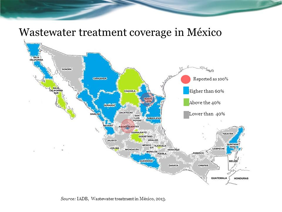 Higher than 60% Above the 40% Lower than 40% Source: IADB, Wastewater treatment in México, 2013.