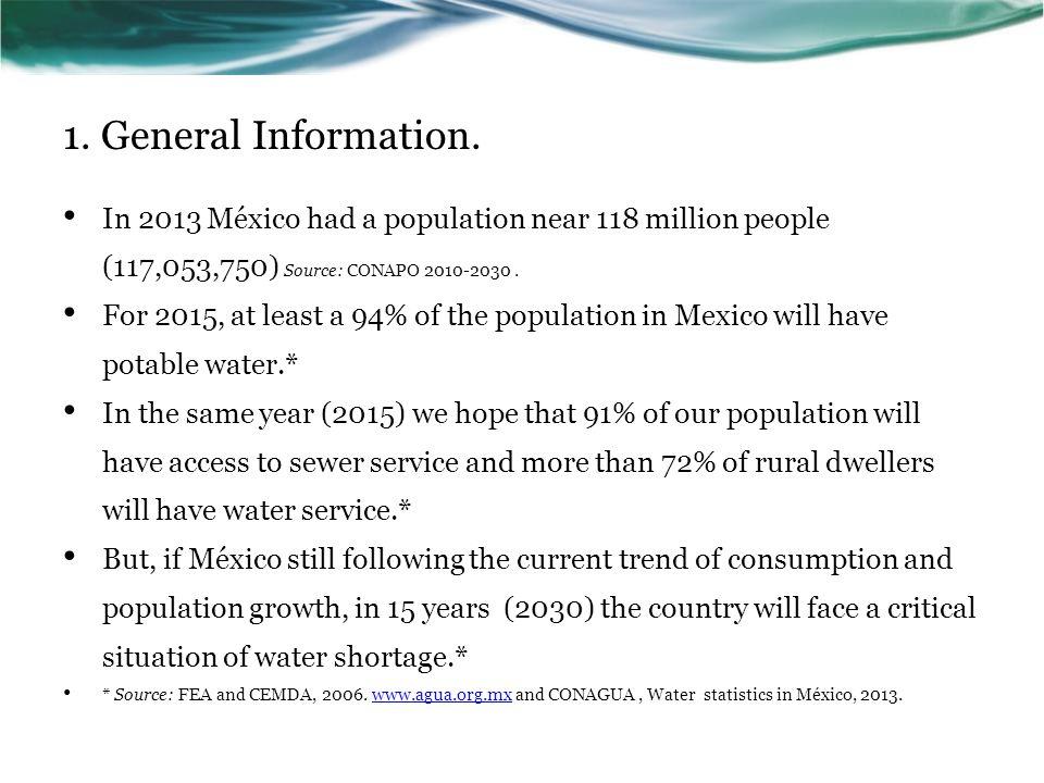 Average natural water availability per capita in some countries (m 3 /capita · year) Source: FAO 2013 : Aquastat data base