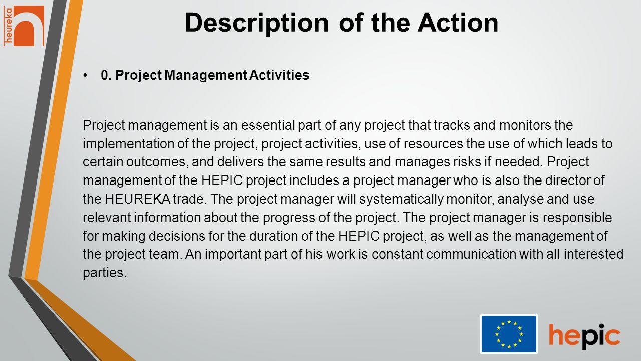 Description of the Action 0.
