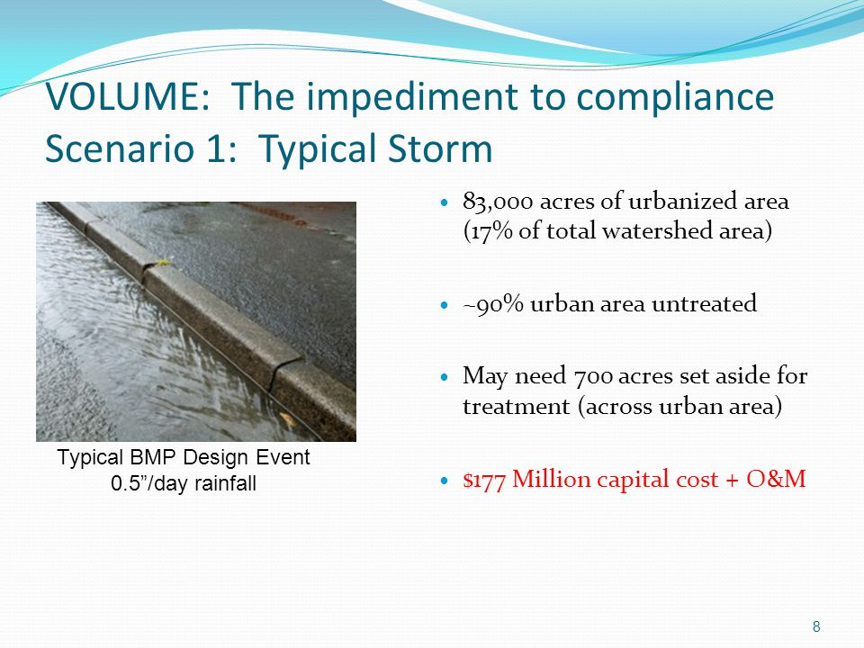 "VOLUME: The impediment to compliance Scenario 1: Typical Storm Typical BMP Design Event 0.5""/day rainfall 8 83,000 acres of urbanized area (17% of tot"