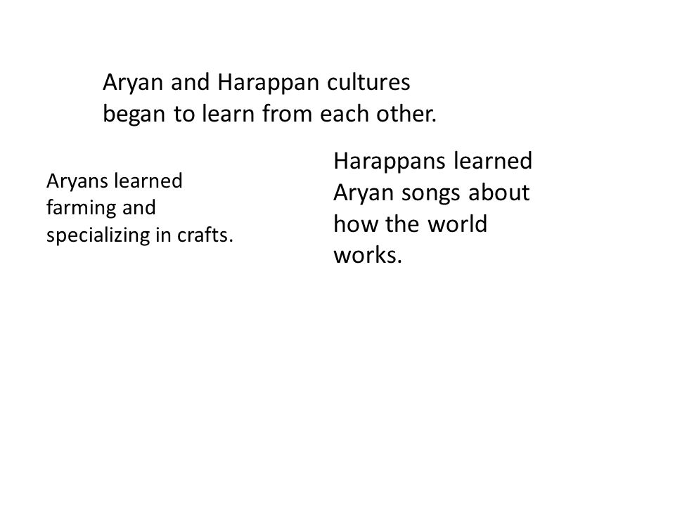 Aryan and Harappan cultures began to learn from each other.
