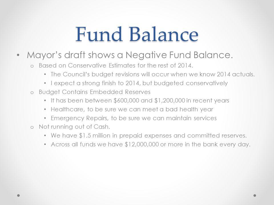 Fund Balance Mayor's draft shows a Negative Fund Balance.