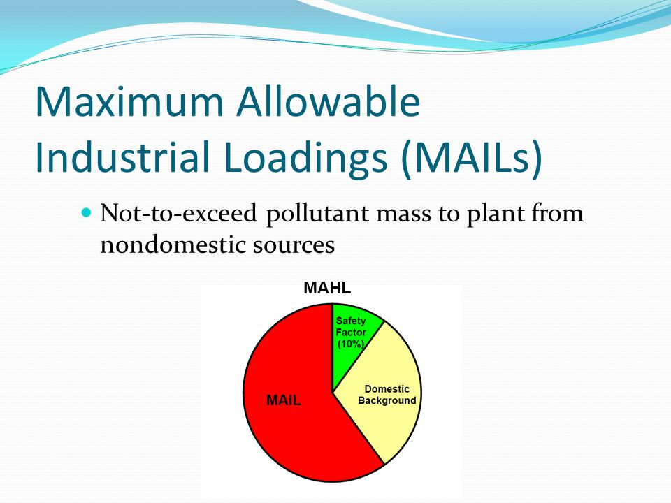 Maximum Allowable Industrial Loadings (MAILs) Not-to-exceed pollutant mass to plant from nondomestic sources MAHL