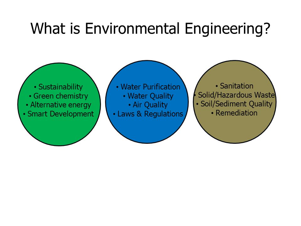 What is Environmental Engineering.
