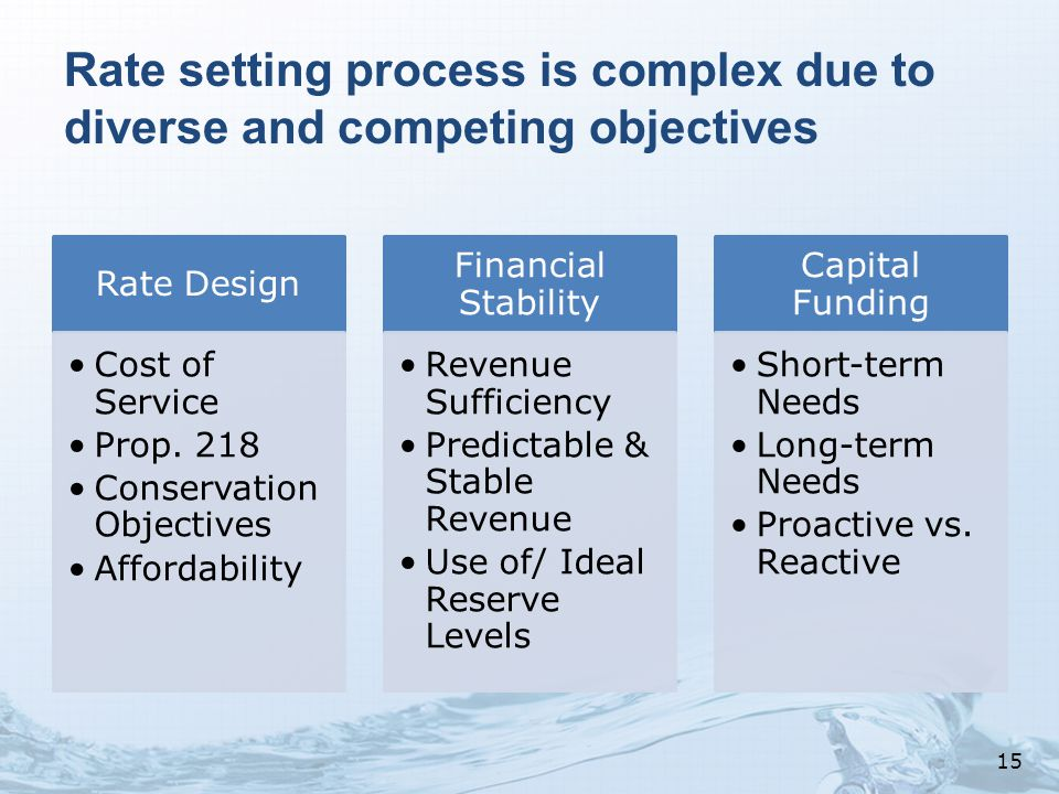Rate setting process is complex due to diverse and competing objectives Rate Design Cost of Service Prop.