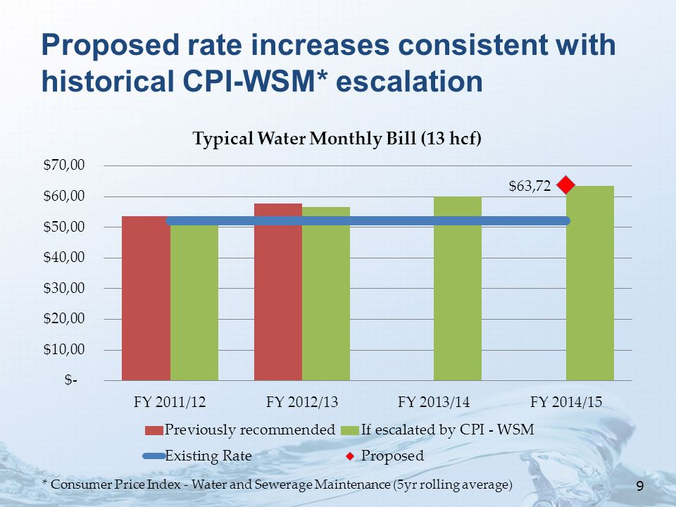 Proposed rate increases consistent with historical CPI-WSM* escalation * Consumer Price Index - Water and Sewerage Maintenance (5yr rolling average) 9