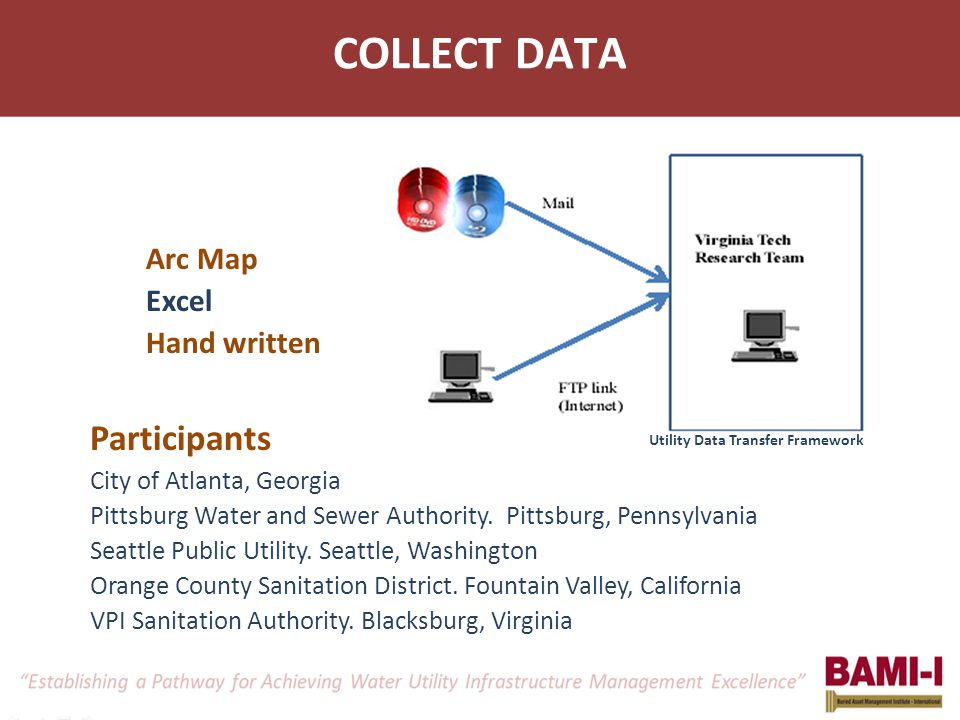 COLLECT DATA Participants City of Atlanta, Georgia Pittsburg Water and Sewer Authority. Pittsburg, Pennsylvania Seattle Public Utility. Seattle, Washi