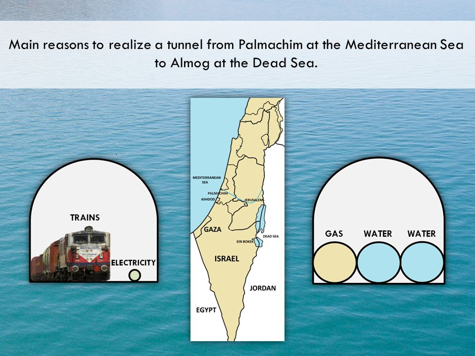 Main reasons to realize a tunnel from Palmachim at the Mediterranean Sea to Almog at the Dead Sea.