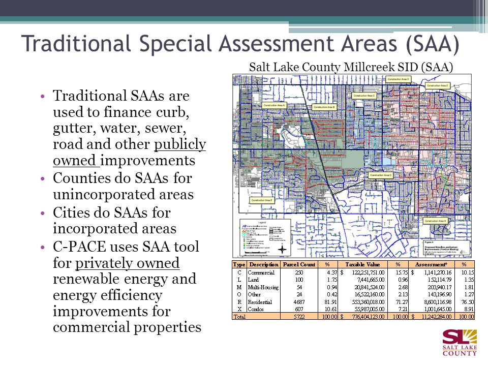 Traditional Special Assessment Areas (SAA) Traditional SAAs are used to finance curb, gutter, water, sewer, road and other publicly owned improvements Counties do SAAs for unincorporated areas Cities do SAAs for incorporated areas C-PACE uses SAA tool for privately owned renewable energy and energy efficiency improvements for commercial properties Salt Lake County Millcreek SID (SAA)