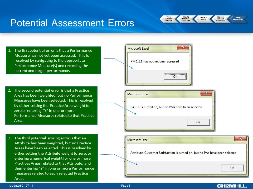 Updated 01-07-14Page 11 Verify Assessment Review Attribute Summaries Return to Setup Delete Performance Measures View Summary Results 1.The first potential error is that a Performance Measure has not yet been assessed.