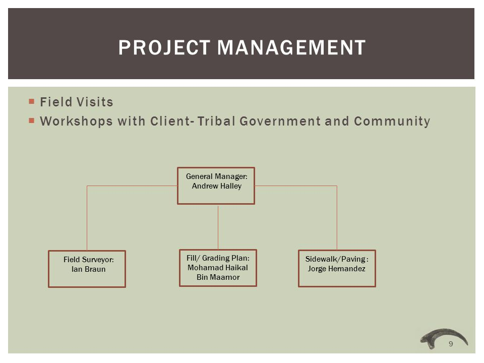  Field Visits  Workshops with Client- Tribal Government and Community PROJECT MANAGEMENT Field Surveyor: Ian Braun Fill/ Grading Plan: Mohamad Haikal Bin Maamor Sidewalk/Paving : Jorge Hernandez General Manager: Andrew Halley 9
