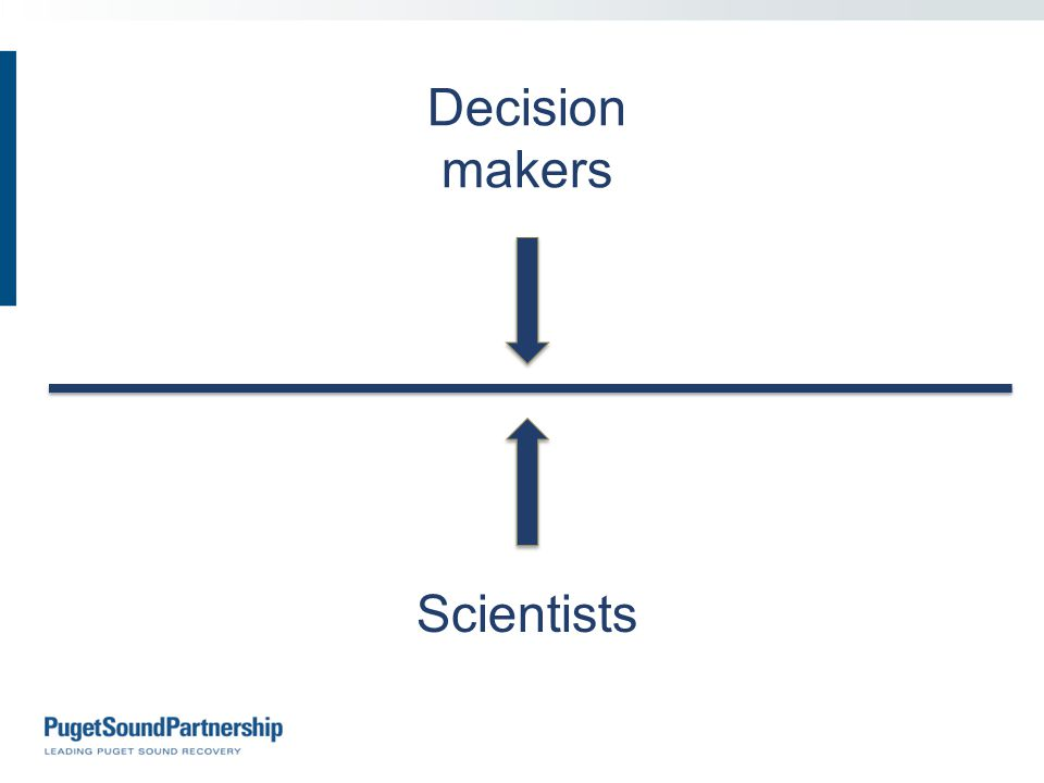 Scientists Decision makers