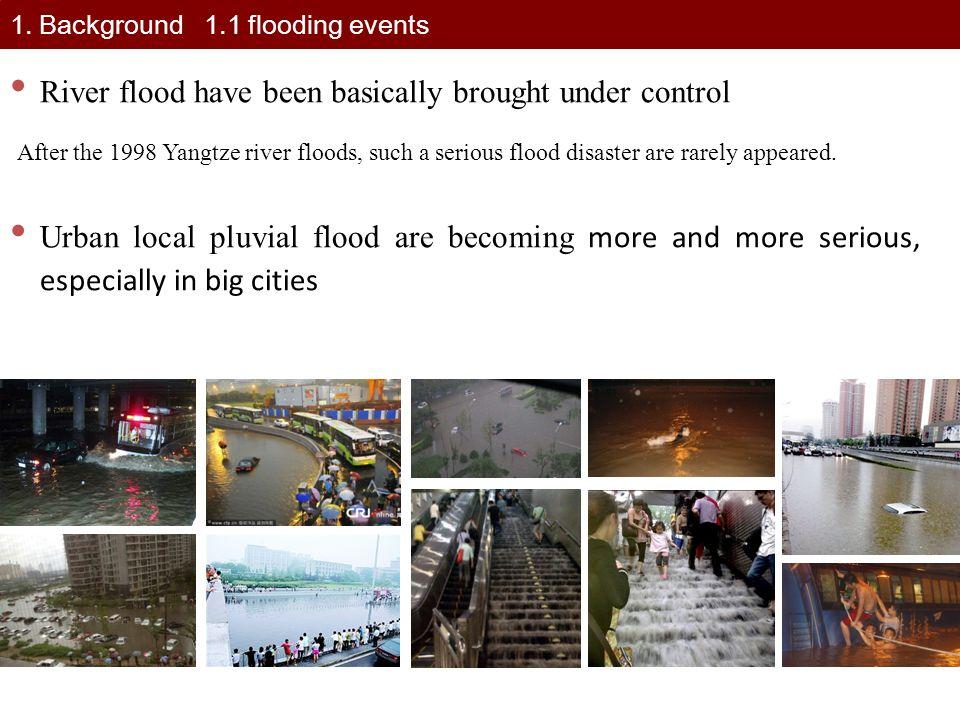 Beijing, 2007 Beijing, 2008 1. Background 1.1 flooding events