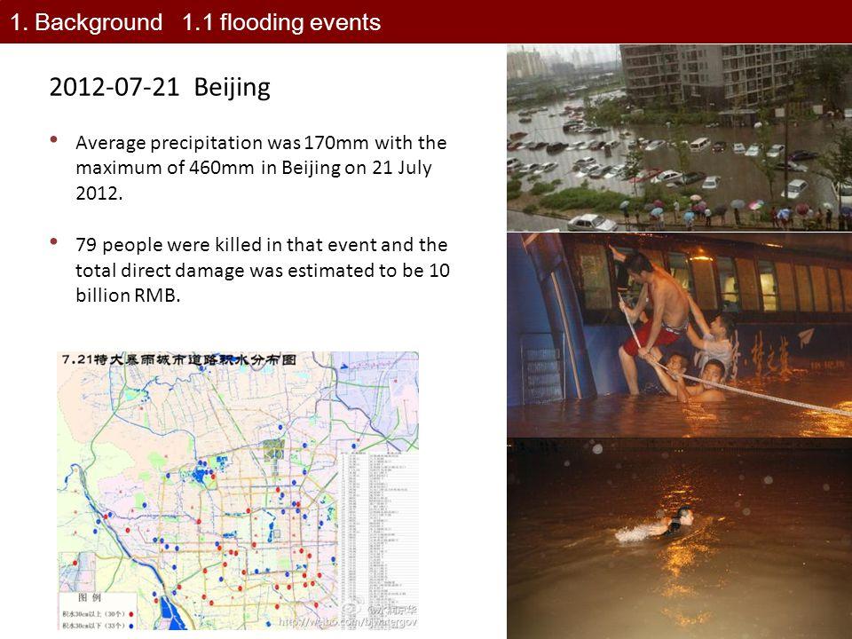 2013.10 Ningbo 2013.10 Shanghai2013.10 Hangzhou 1. Background 1.1 flooding events