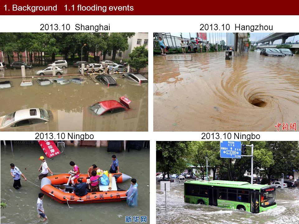 28 May 2013 Xi'an16 May 2013 Xiamen 24 May 2013 Fangchenggang 27 May 2013 Shenzhen 1.