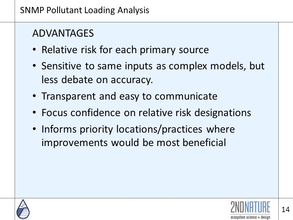 SNMP Pollutant Loading Analysis ADVANTAGES Relative risk for each primary source Sensitive to same inputs as complex models, but less debate on accuracy.
