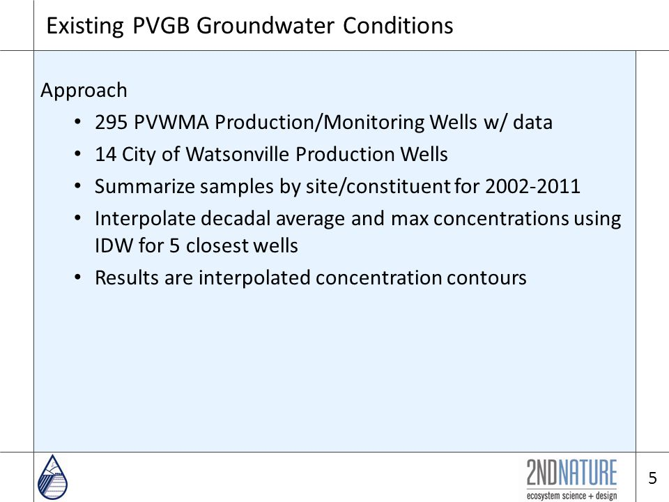Existing PVGB Groundwater Conditions Approach 295 PVWMA Production/Monitoring Wells w/ data 14 City of Watsonville Production Wells Summarize samples by site/constituent for 2002-2011 Interpolate decadal average and max concentrations using IDW for 5 closest wells Results are interpolated concentration contours 5