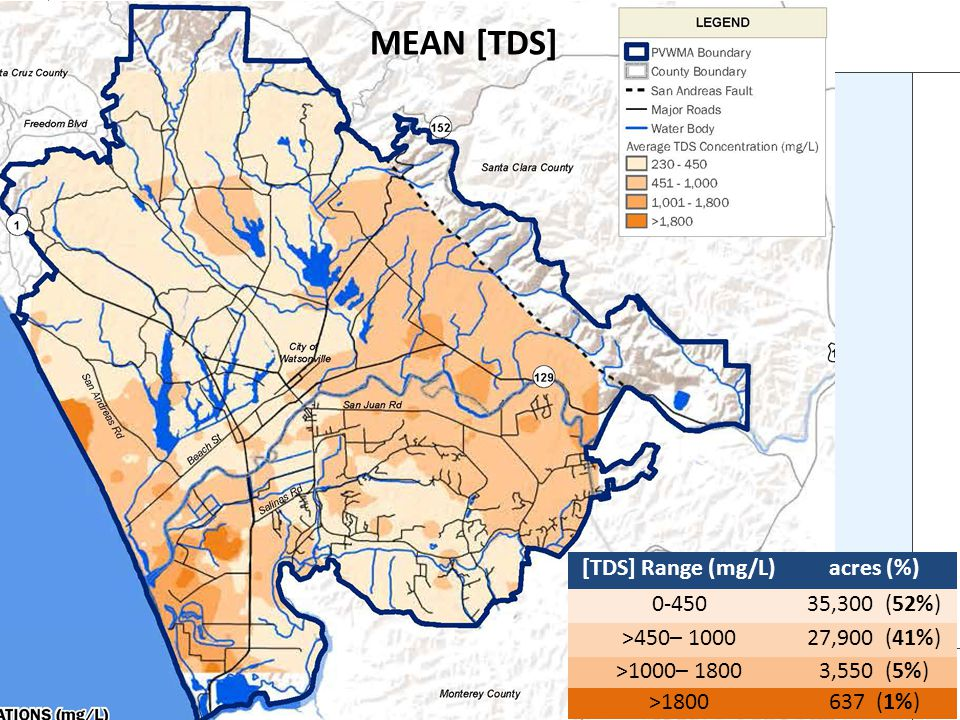[TDS] Range (mg/L)acres (%) 0-45035,300 (52%) >450– 100027,900 (41%) >1000– 18003,550 (5%) >1800637 (1%) MEAN [TDS]