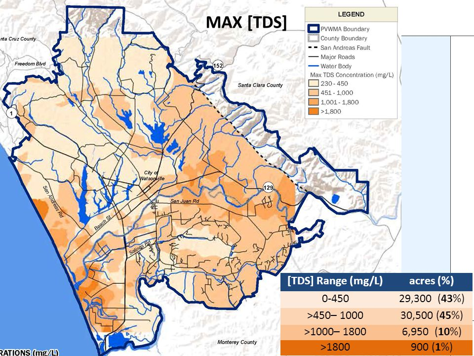 7 MAX [TDS] [TDS] Range (mg/L)acres (%) 0-45029,300 (43%) >450– 100030,500 (45%) >1000– 18006,950 (10%) >1800900 (1%)
