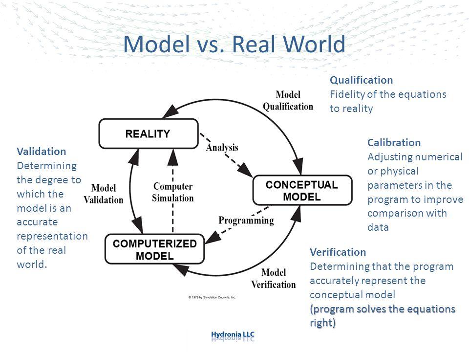 Model vs.