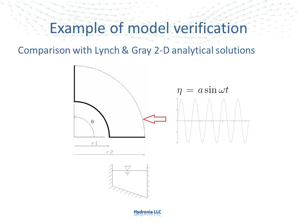 Example of model verification Comparison with Lynch & Gray 2-D analytical solutions