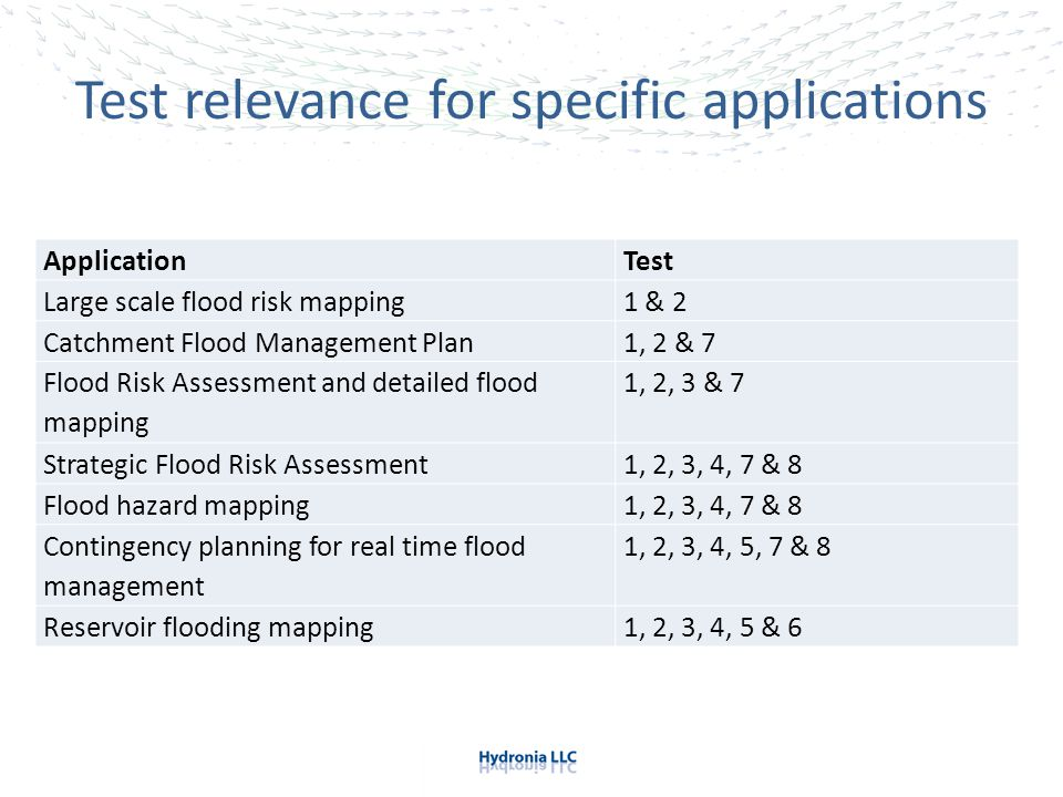 Test relevance for specific applications ApplicationTest Large scale flood risk mapping1 & 2 Catchment Flood Management Plan1, 2 & 7 Flood Risk Assessment and detailed flood mapping 1, 2, 3 & 7 Strategic Flood Risk Assessment1, 2, 3, 4, 7 & 8 Flood hazard mapping1, 2, 3, 4, 7 & 8 Contingency planning for real time flood management 1, 2, 3, 4, 5, 7 & 8 Reservoir flooding mapping1, 2, 3, 4, 5 & 6