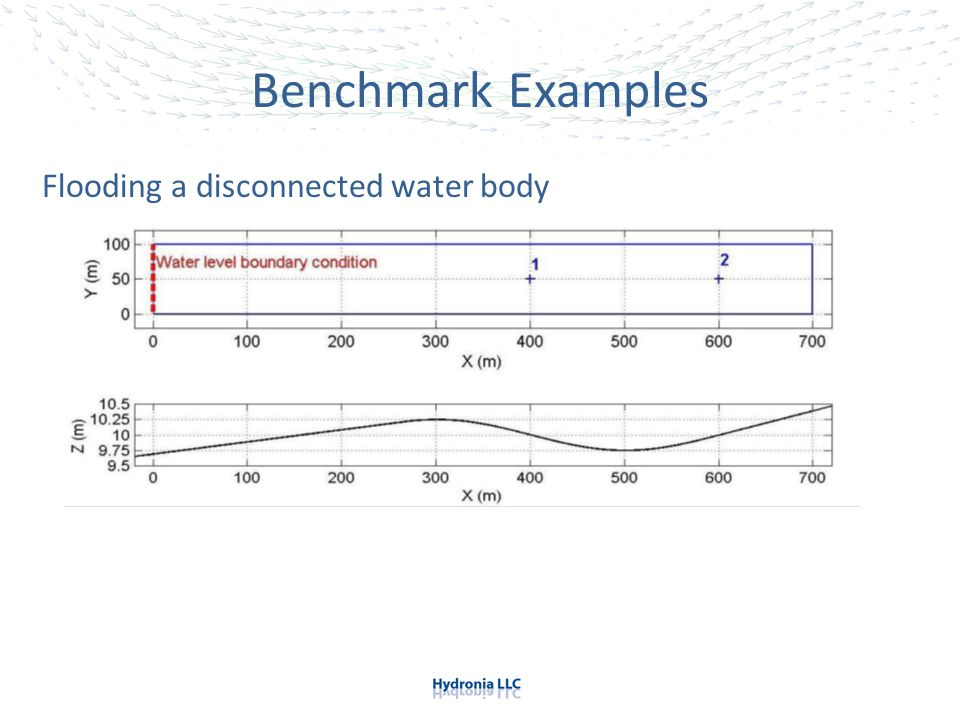 Benchmark Examples Flooding a disconnected water body