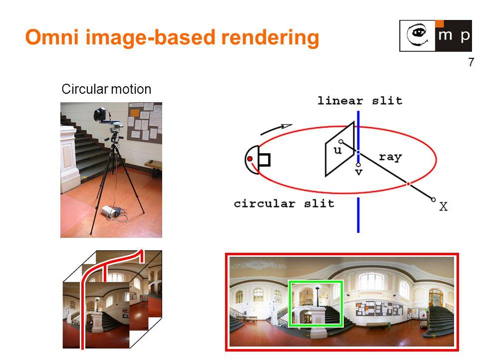 7 Omni image-based rendering Circular motion