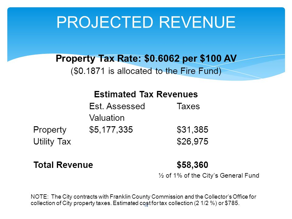 Property Tax Rate: $0.6062 per $100 AV ($0.1871 is allocated to the Fire Fund) Estimated Tax Revenues Est.