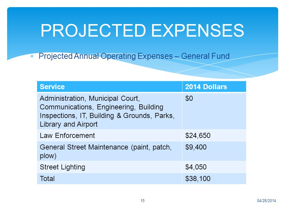  Projected Annual Operating Expenses – General Fund 04/28/201415 PROJECTED EXPENSES Service2014 Dollars Administration, Municipal Court, Communications, Engineering, Building Inspections, IT, Building & Grounds, Parks, Library and Airport $0 Law Enforcement$24,650 General Street Maintenance (paint, patch, plow) $9,400 Street Lighting$4,050 Total$38,100
