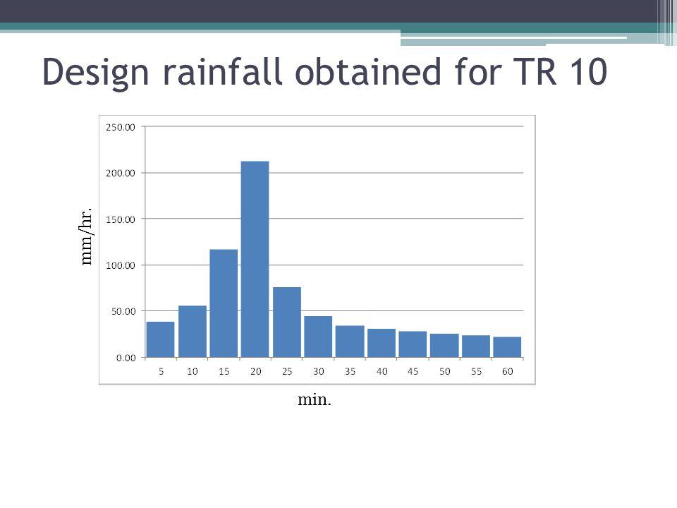 Design rainfall obtained for TR 10 mm/hr. min.