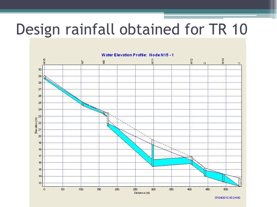 Design rainfall obtained for TR 10
