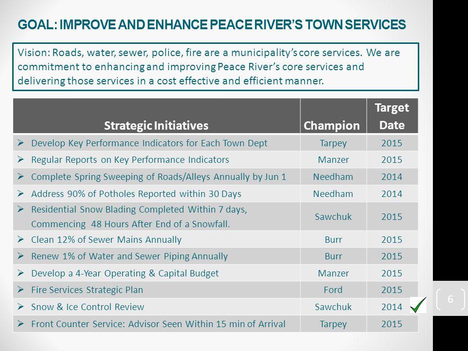 Strategic InitiativesChampion Target Date  Podcast / Webcast Council MeetingsTarpey2013  Public Participation Opp.