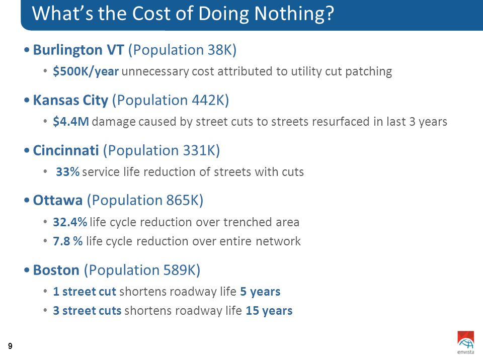 9 Burlington VT (Population 38K) $500K/year unnecessary cost attributed to utility cut patching Kansas City (Population 442K) $4.4M damage caused by s