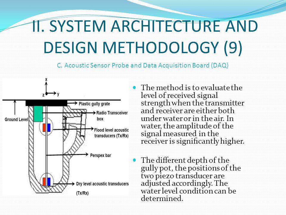 II. SYSTEM ARCHITECTURE AND DESIGN METHODOLOGY (9) The method is to evaluate the level of received signal strength when the transmitter and receiver a